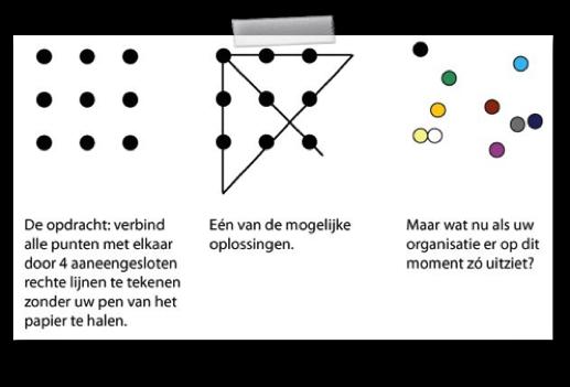 3_25_shape_Bedrijfsprocessen_Henkjan_Werkt-12